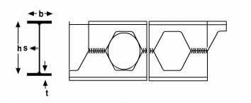 petek kiriş ağırlık tablosu ile ilgili görsel sonucu